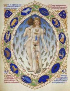 Horoskooppi, Eläinrata